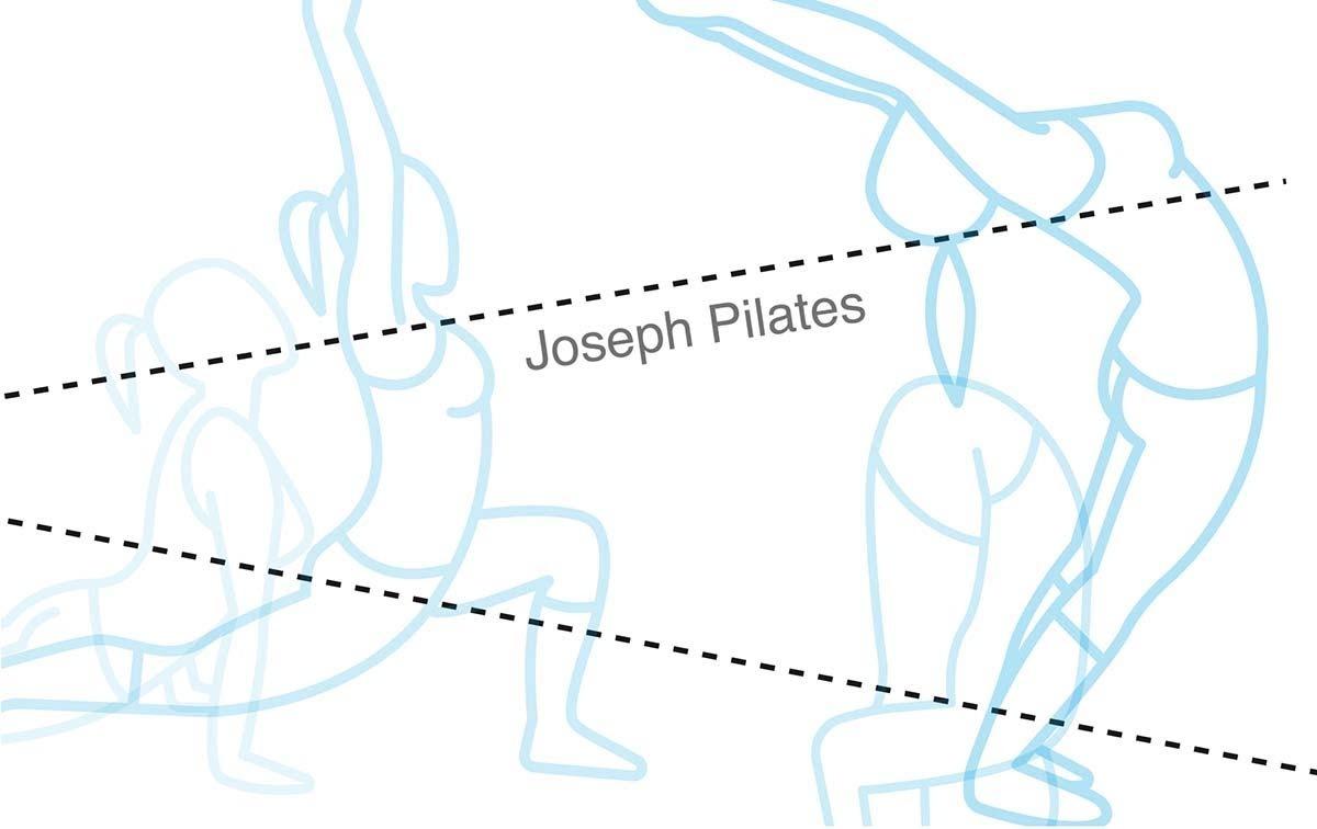 Los beneficios del método Pilates y su aplicación en el ámbito laboral